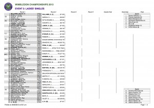 Wimbledon updated draws